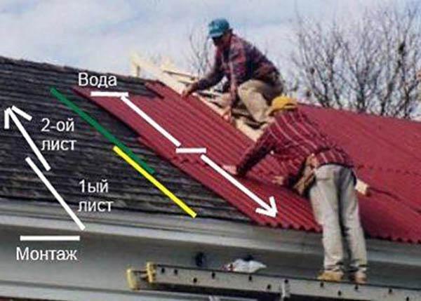 Накрыть крышу профнастилом своими руками