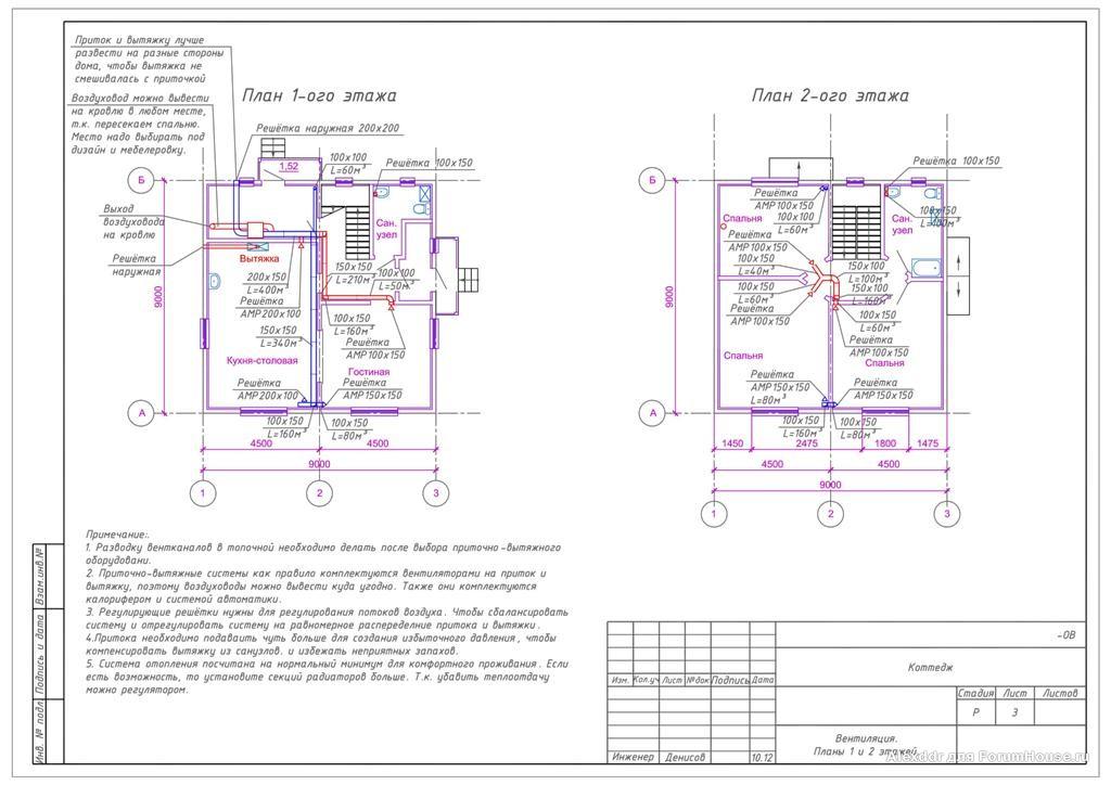 Каркасный дом вентиляция своими руками пошаговая инструкция 164