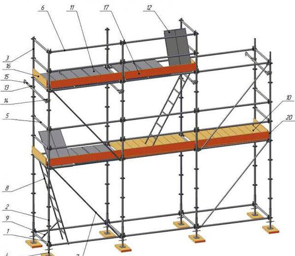 модульные строительные леса
