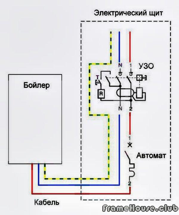 Устройство электрокотла для отопления